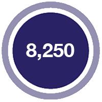 8250-members