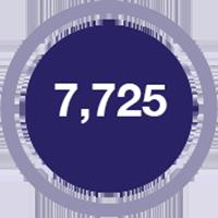 7725-Members